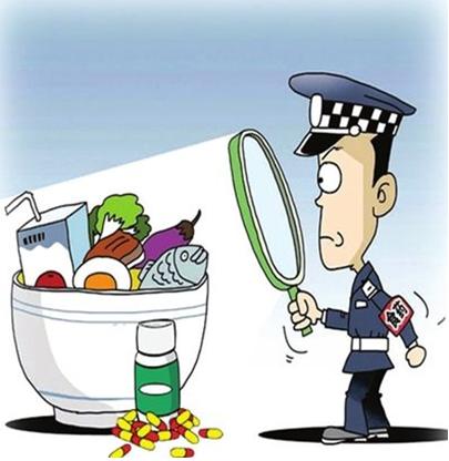 食品安全檢測